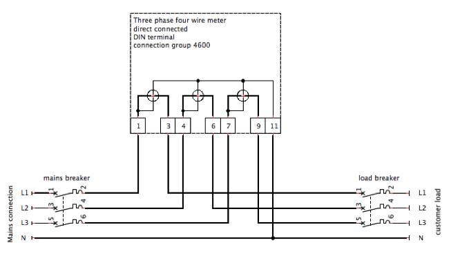 DIN wiring