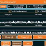 What are harmonics ?