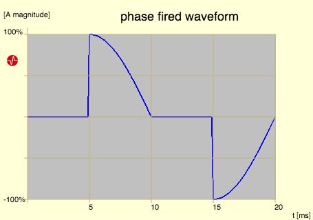 phase fired waveform