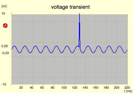 transient voltage