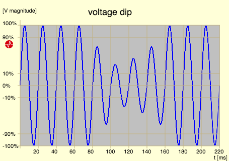 voltage dip