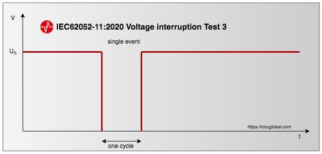 IEC62052-11-Edition-2-voltage-interruption-test-3