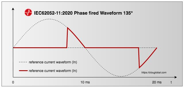 phase-fired-waveform-135°