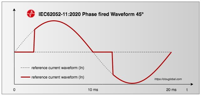 phase-fired-waveform-45°