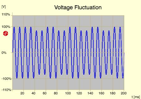 voltage fluctuation and flicker