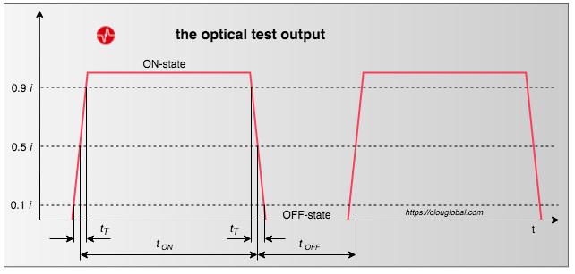 CLOUGLOBAL-optical-test-output