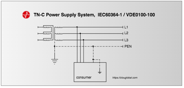 TN-C-power-supply-system