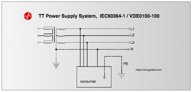 TT-power-supply-system